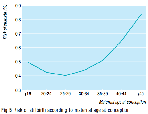 LB02: The AFFIRM study: Can promoting awareness of fetal ...
