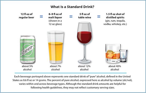 introduction-standard-drink-sidebar