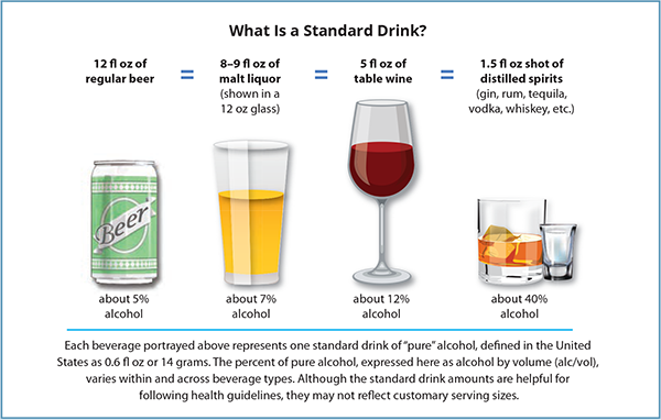 introduction-standard-drink-sidebar